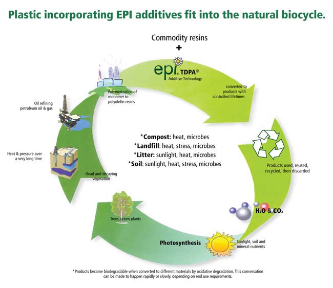 Natural Biocycle-large
